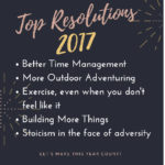 Resolutions poll