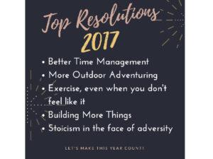 Resolutions poll